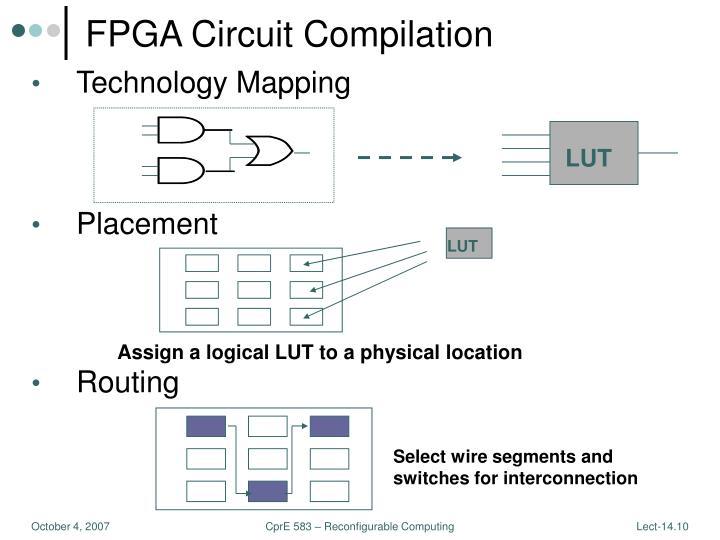 FPGA Circuit Compilation