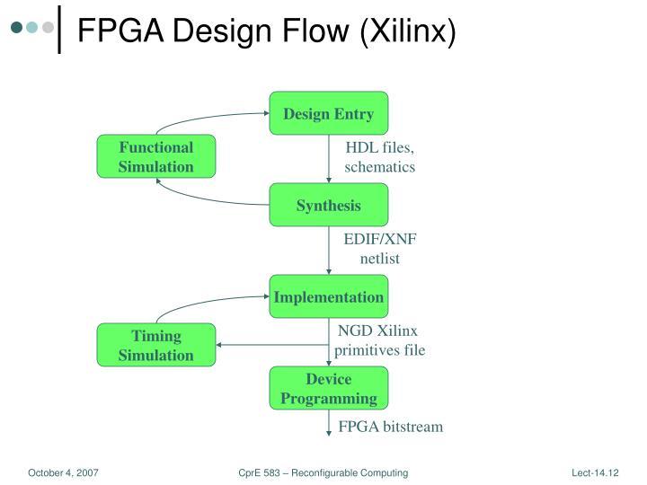 FPGA Design Flow (Xilinx)