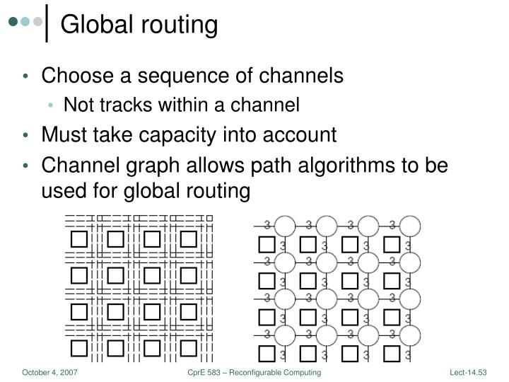 Global routing