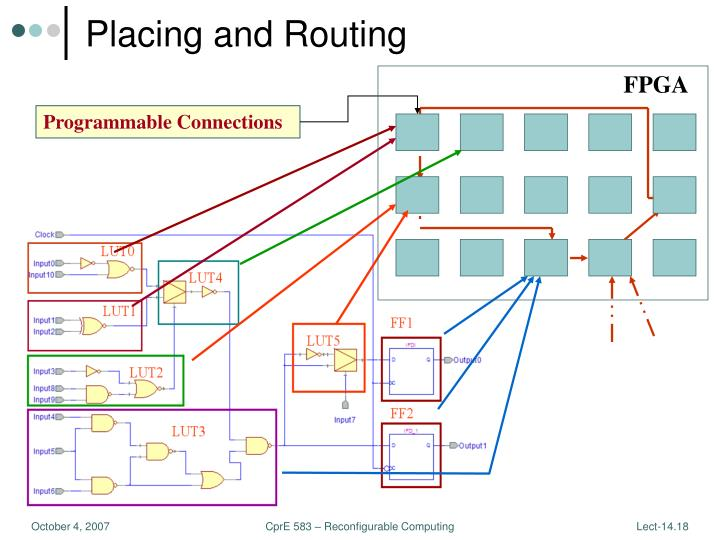 Placing and Routing