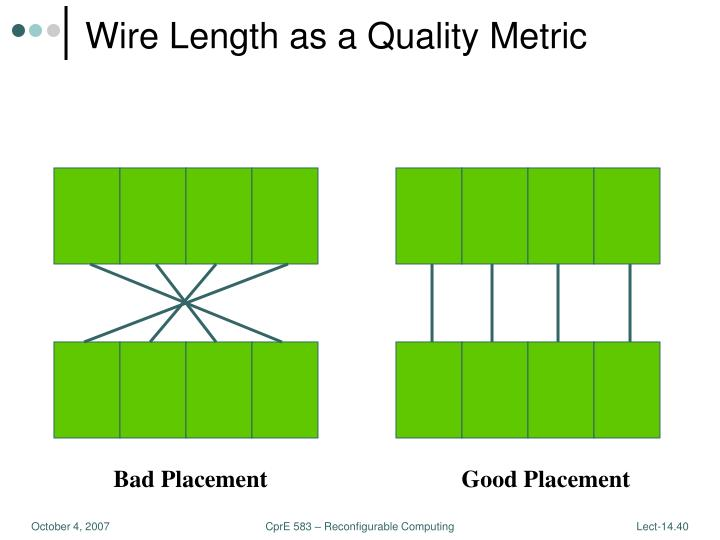 Wire Length as a Quality Metric