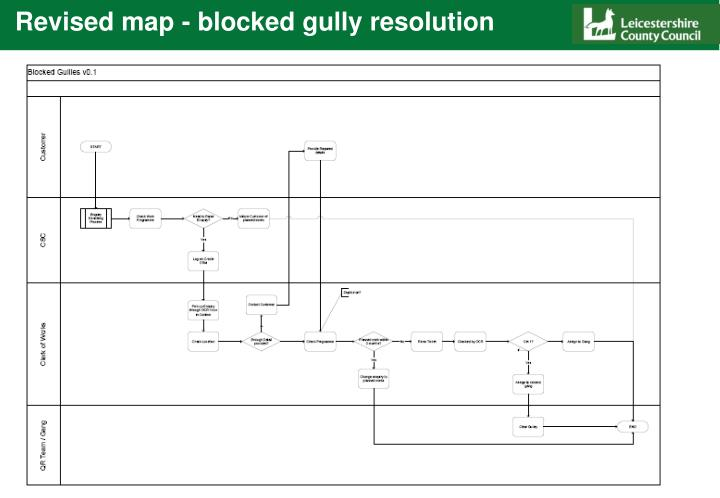 Revised map - blocked gully resolution