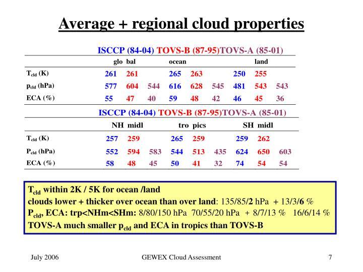 Average + regional cloud properties
