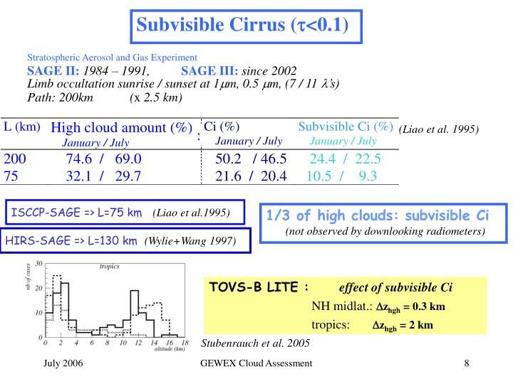 (Liao et al. 1995)