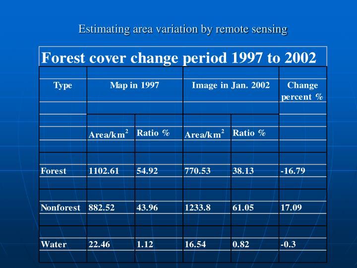 Estimating area variation by remote sensing