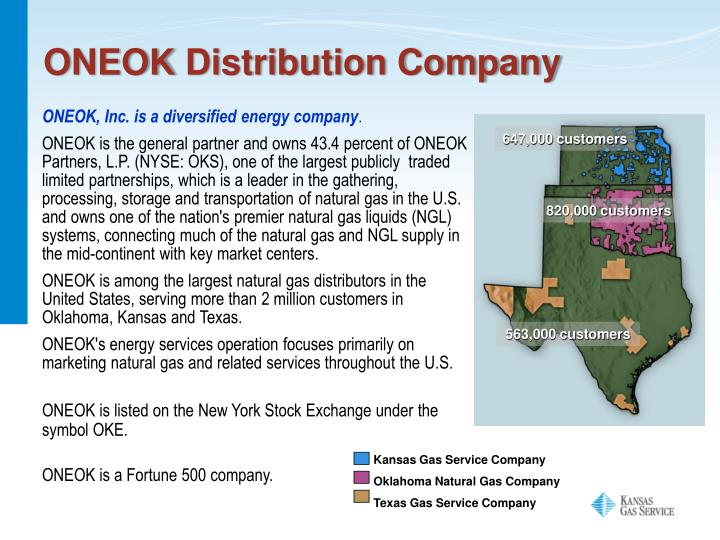 Kansas Gas Service Company