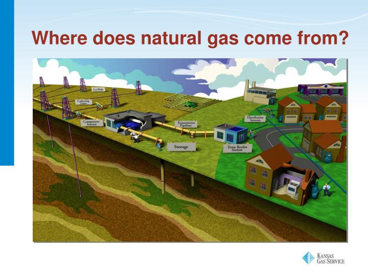 Where does natural gas come from?