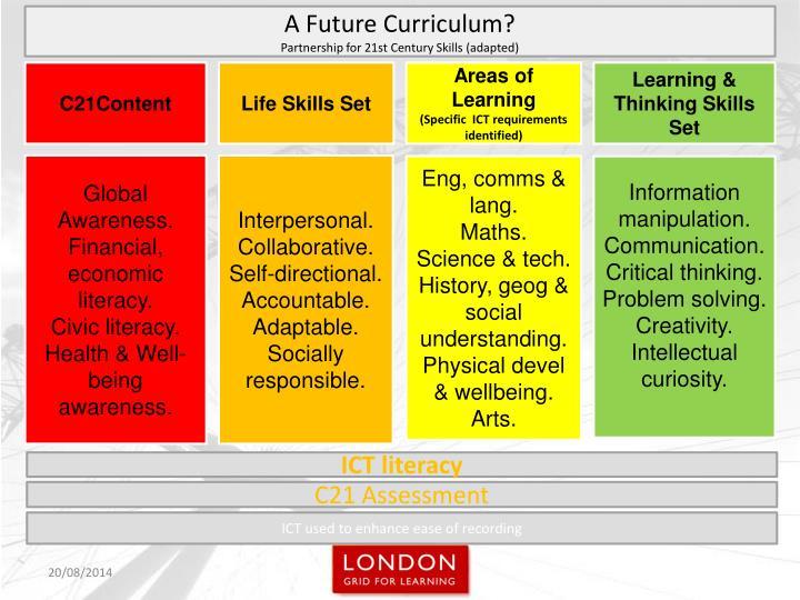 A Future Curriculum?
