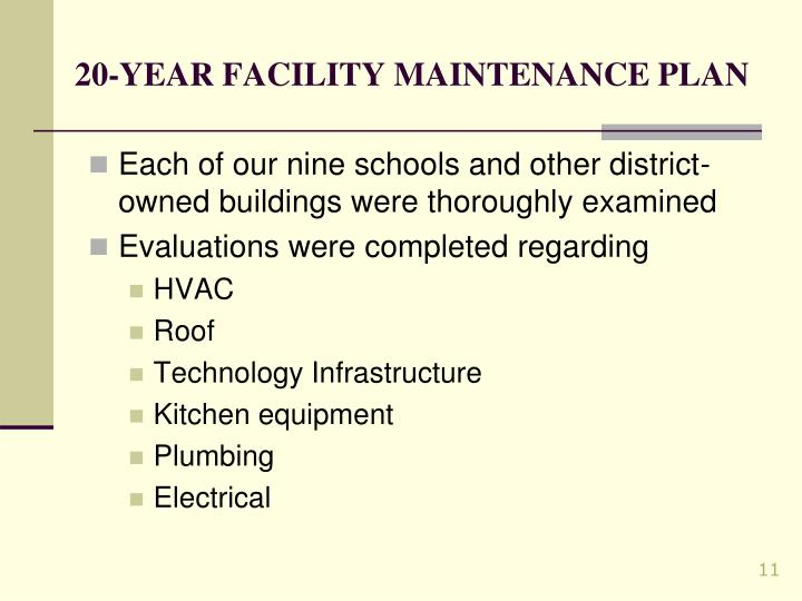 20-YEAR FACILITY MAINTENANCE PLAN