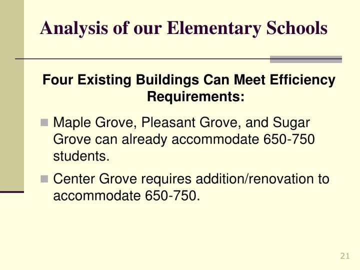 Analysis of our Elementary Schools