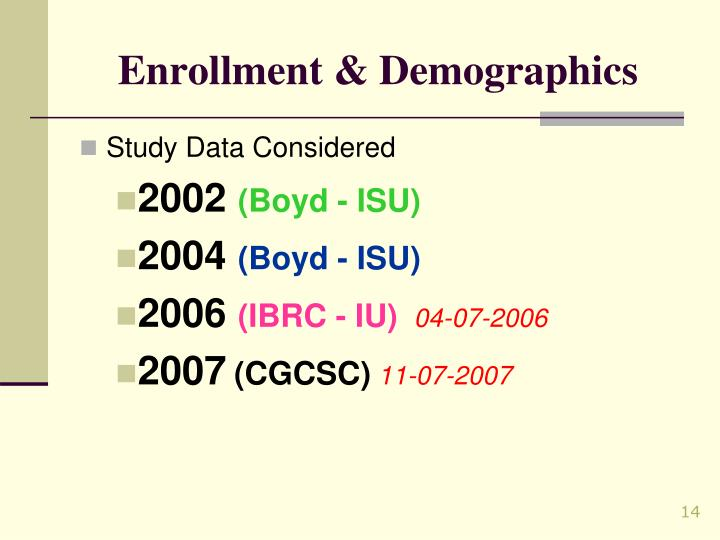 Enrollment & Demographics