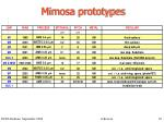 mimosa prototypes
