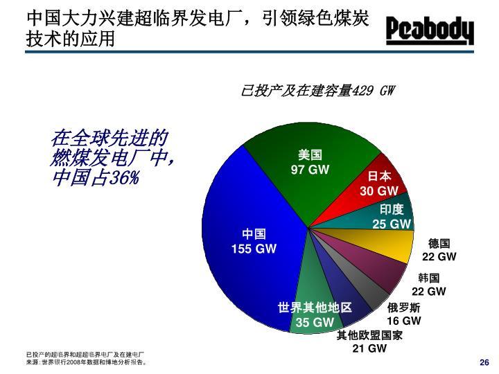中国大力兴建超临界发电厂,引领绿色煤炭技术的应用