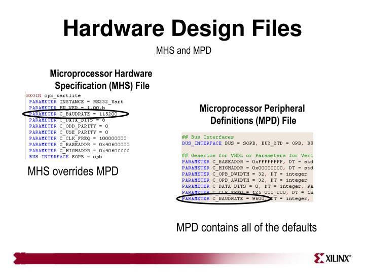 Hardware Design Files