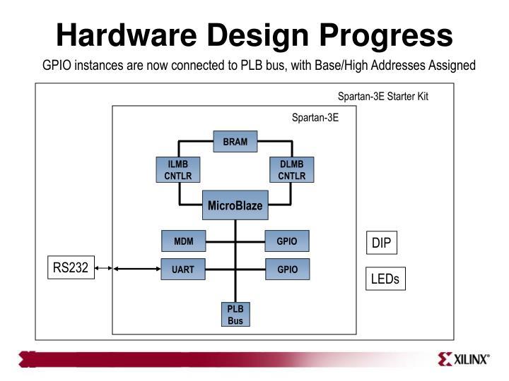 Hardware Design Progress
