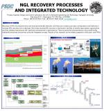 ngl recovery processes and integrated technology