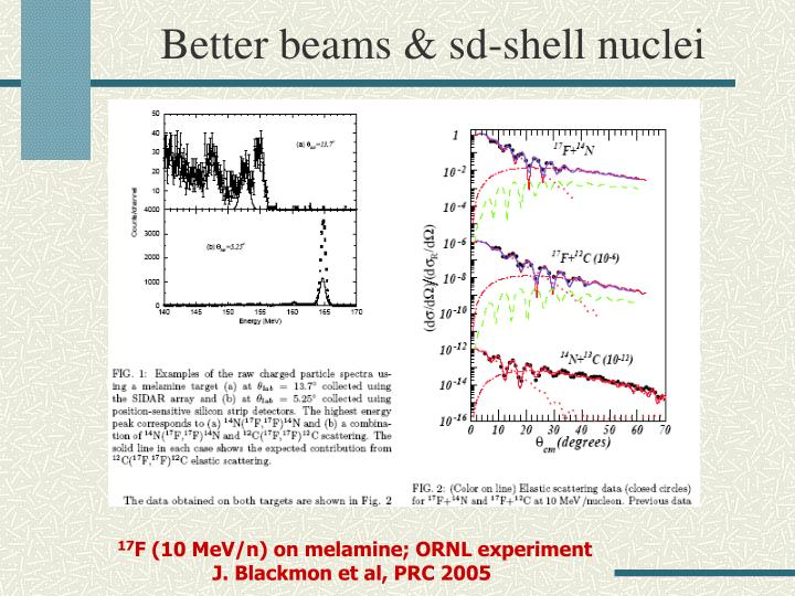 Better beams & sd-shell nuclei