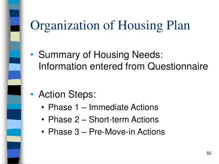 Organization of Housing Plan