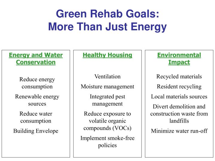Green Rehab Goals: