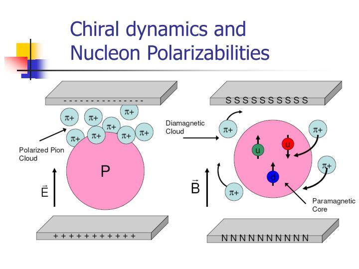 Chiral dynamics and