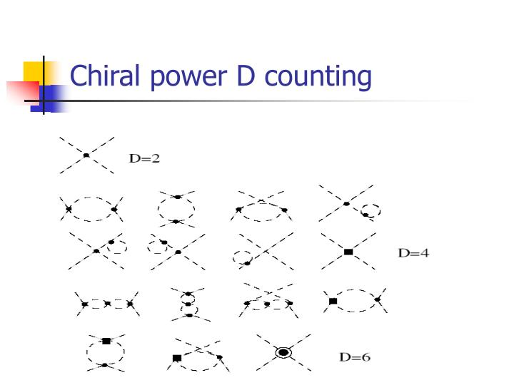 Chiral power D counting
