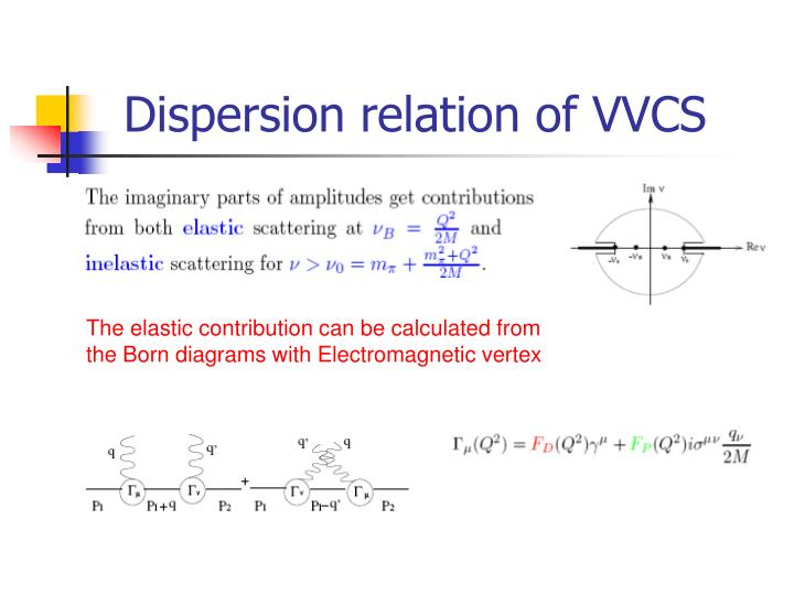 Dispersion relation of VVCS