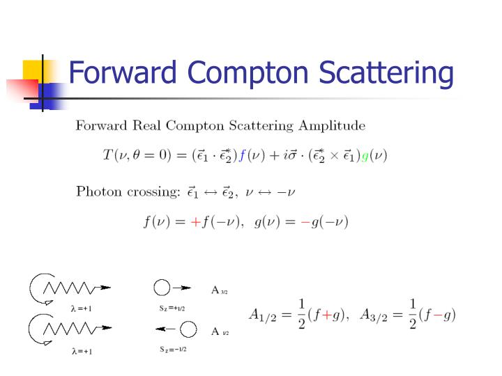 Forward Compton Scattering