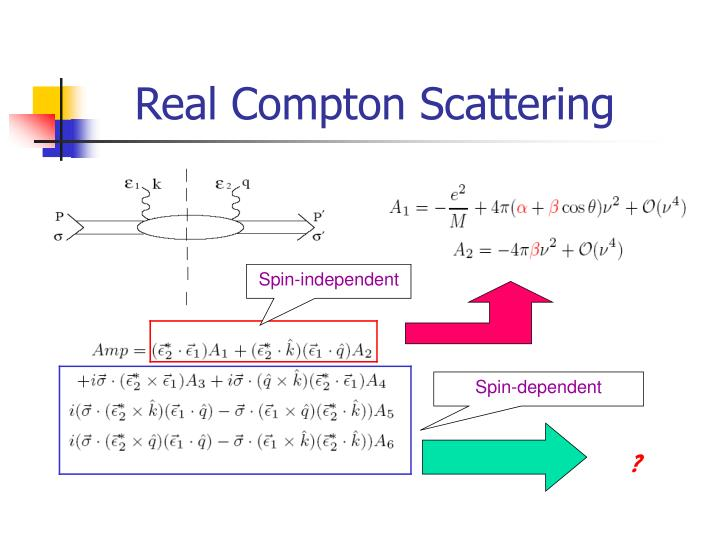 Real Compton Scattering