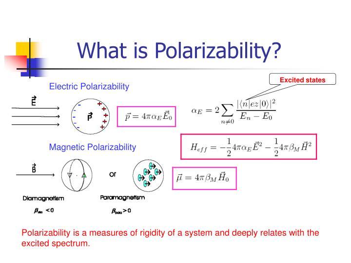 What is Polarizability?