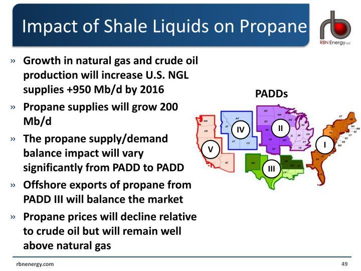 Impact of Shale Liquids on Propane