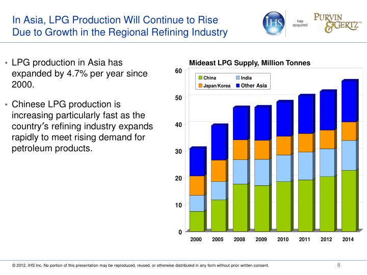 In Asia, LPG Production Will Continue to Rise
