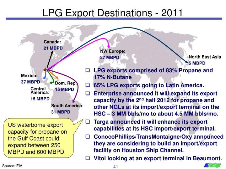 LPG Export Destinations - 2011