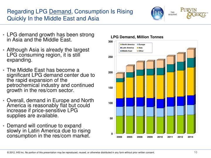 Regarding LPG