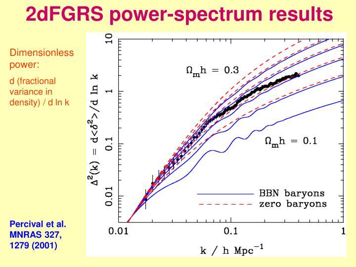 2dFGRS power-spectrum results
