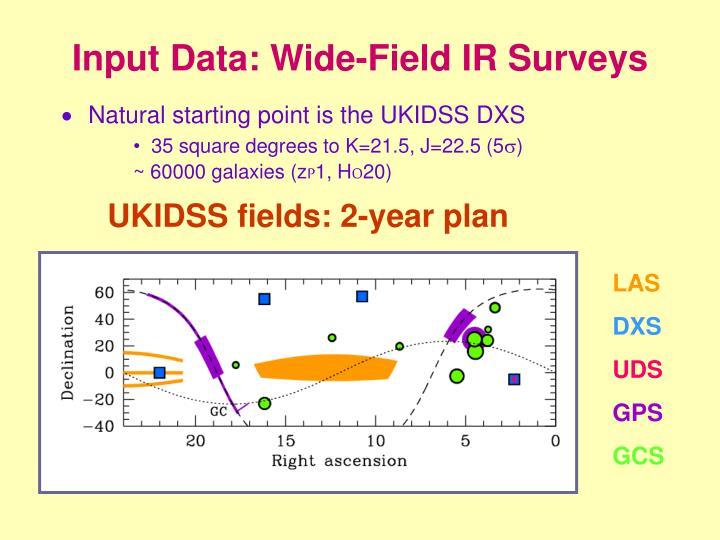 Input Data: Wide-Field IR Surveys