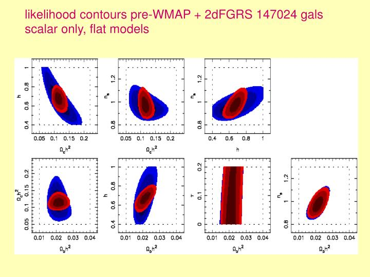likelihood contours pre-WMAP + 2dFGRS 147024 gals