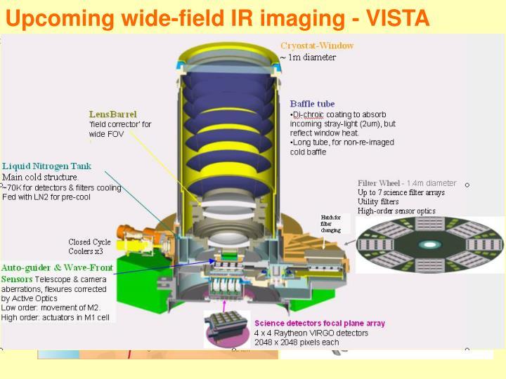 Upcoming wide-field IR imaging - VISTA