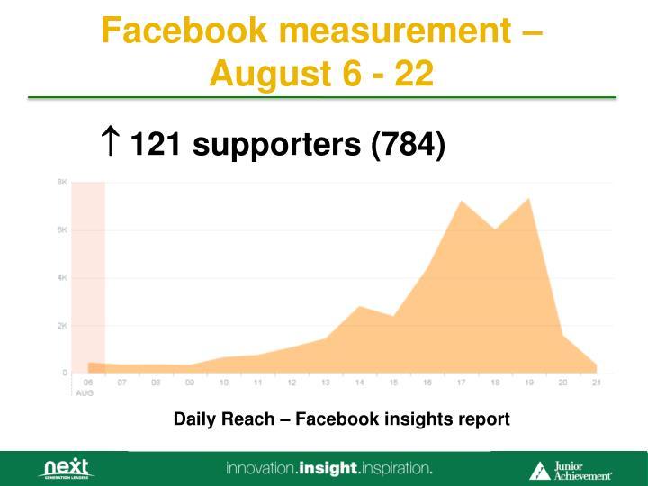 Facebook measurement – August 6 - 22