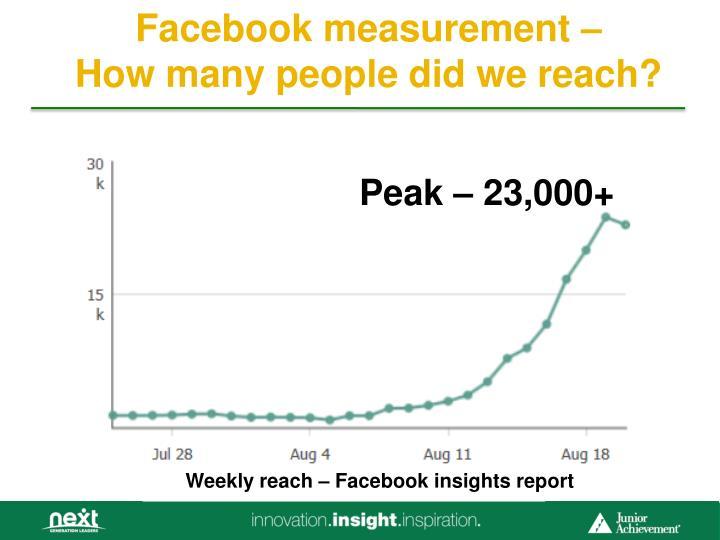 Facebook measurement –