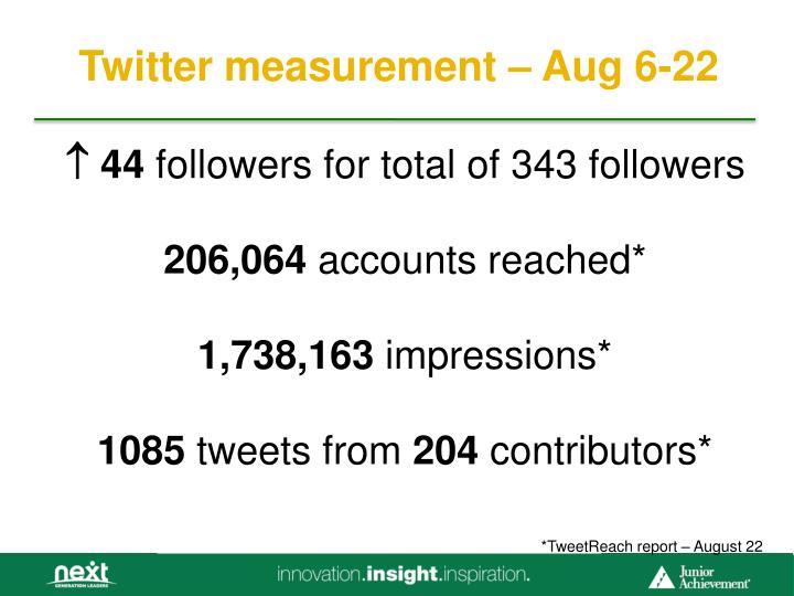 Twitter measurement – Aug 6-22