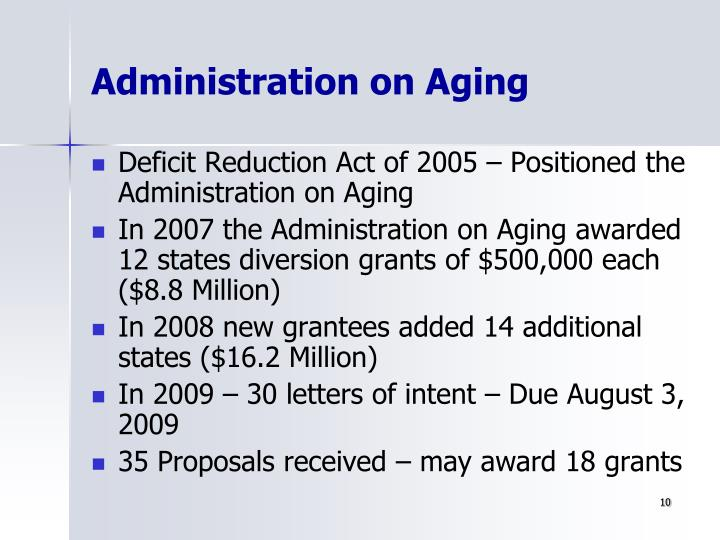 Administration on Aging