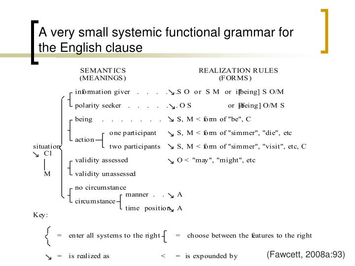 A very small systemic functional grammar for the English clause