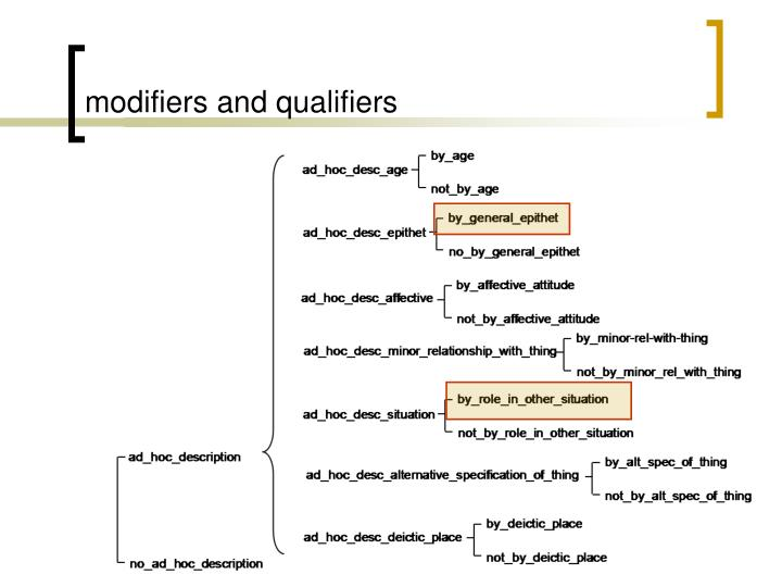 modifiers and qualifiers