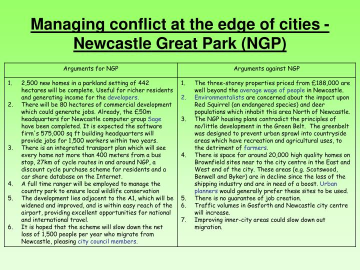 Managing conflict at the edge of cities