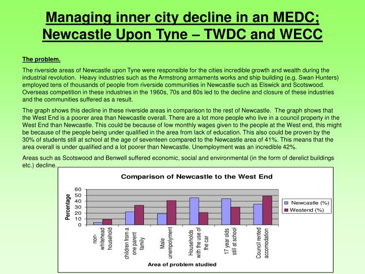 Managing inner city decline in an MEDC;
