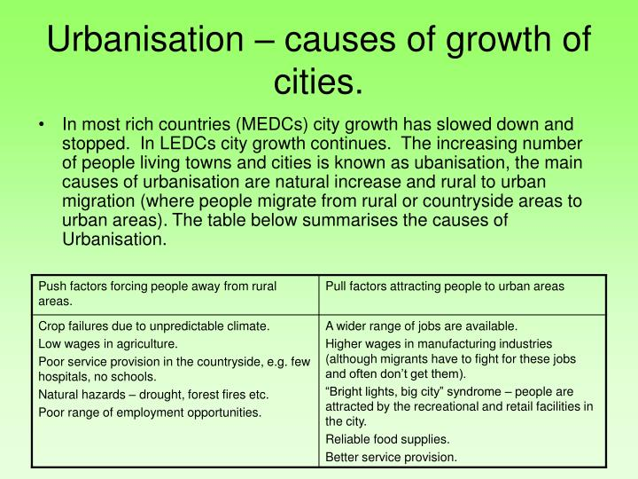 Urbanisation – causes of growth of cities.