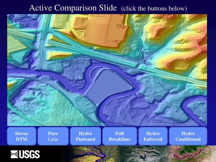 Active Comparison Slide
