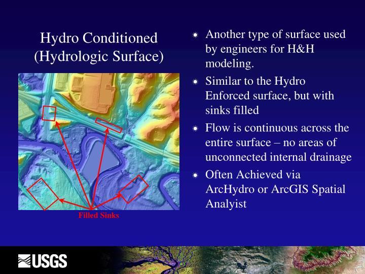 Hydro Conditioned