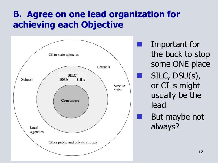 B.  Agree on one lead organization for achieving each Objective