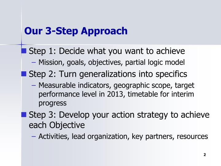 Our 3 step approach